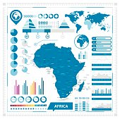 Vector map of Africa and infographic elements