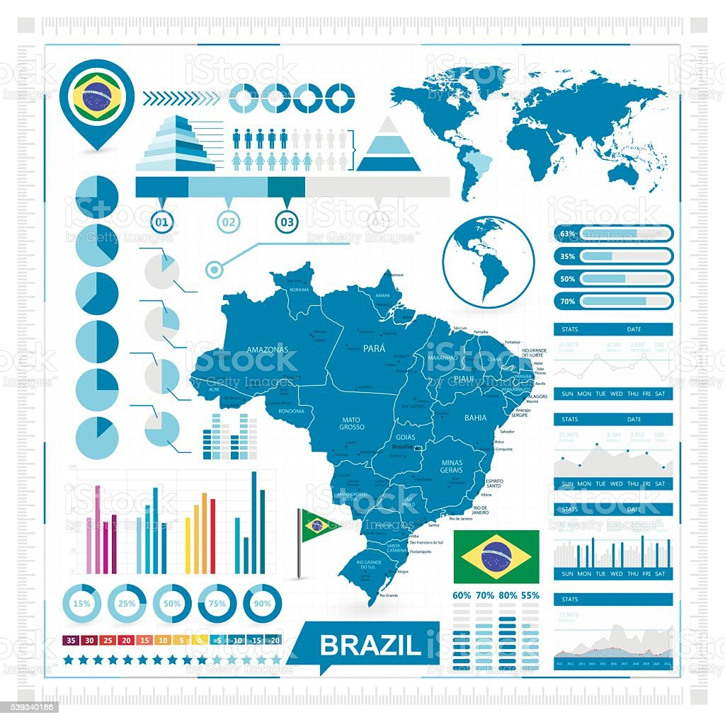 Vector map of Brazil and infographic elements collection vector art illustration