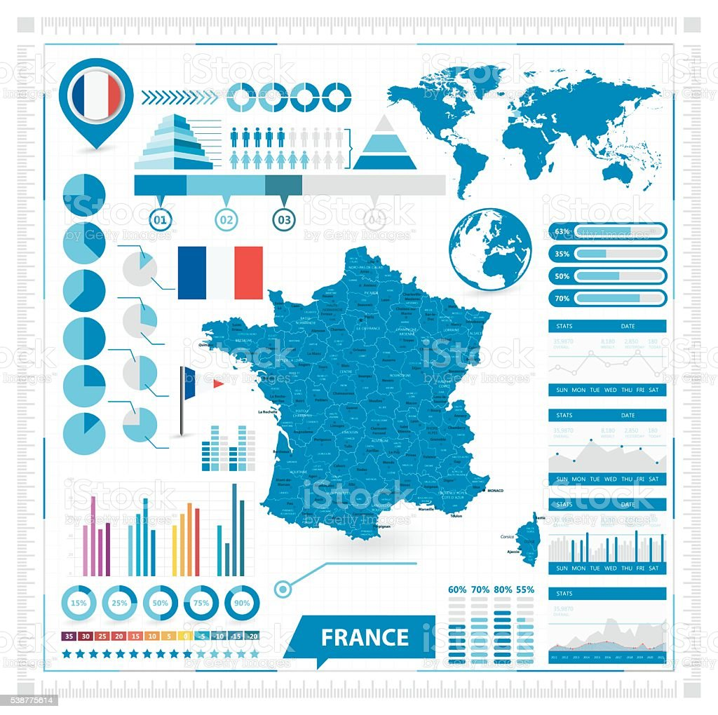 Vector map of France and infographic elements collection vector art illustration