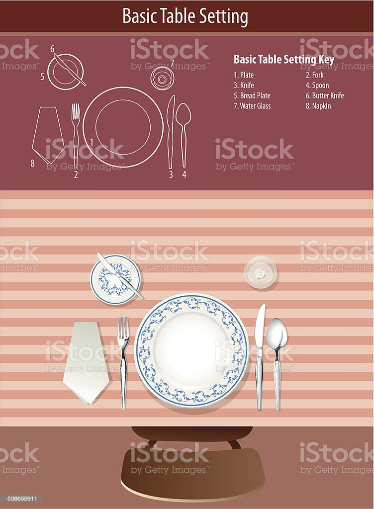 Vector of how to set basic table vector art illustration
