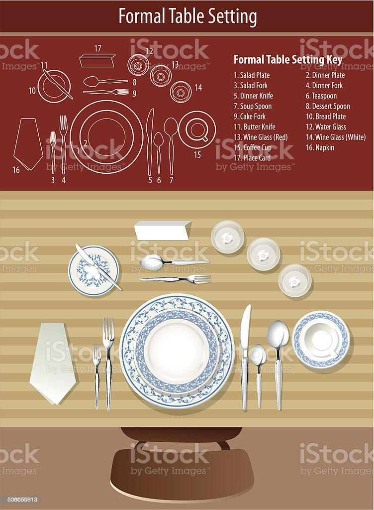 Vector of how to set formal table royalty-free stock vector art