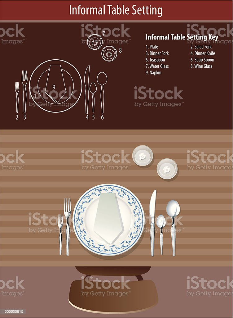 Vector of how to set informal table vector art illustration
