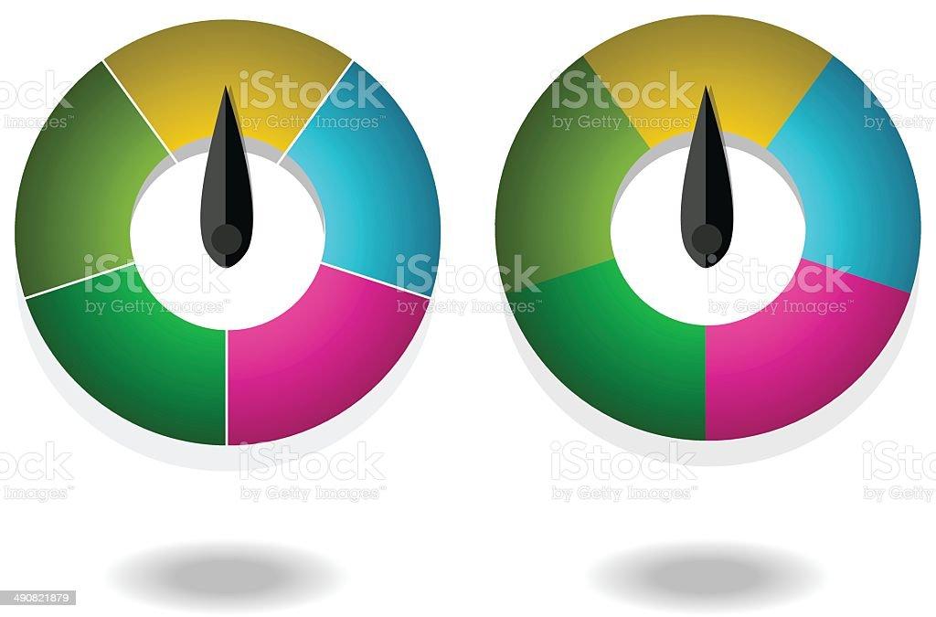 Vector of rating meter vector art illustration