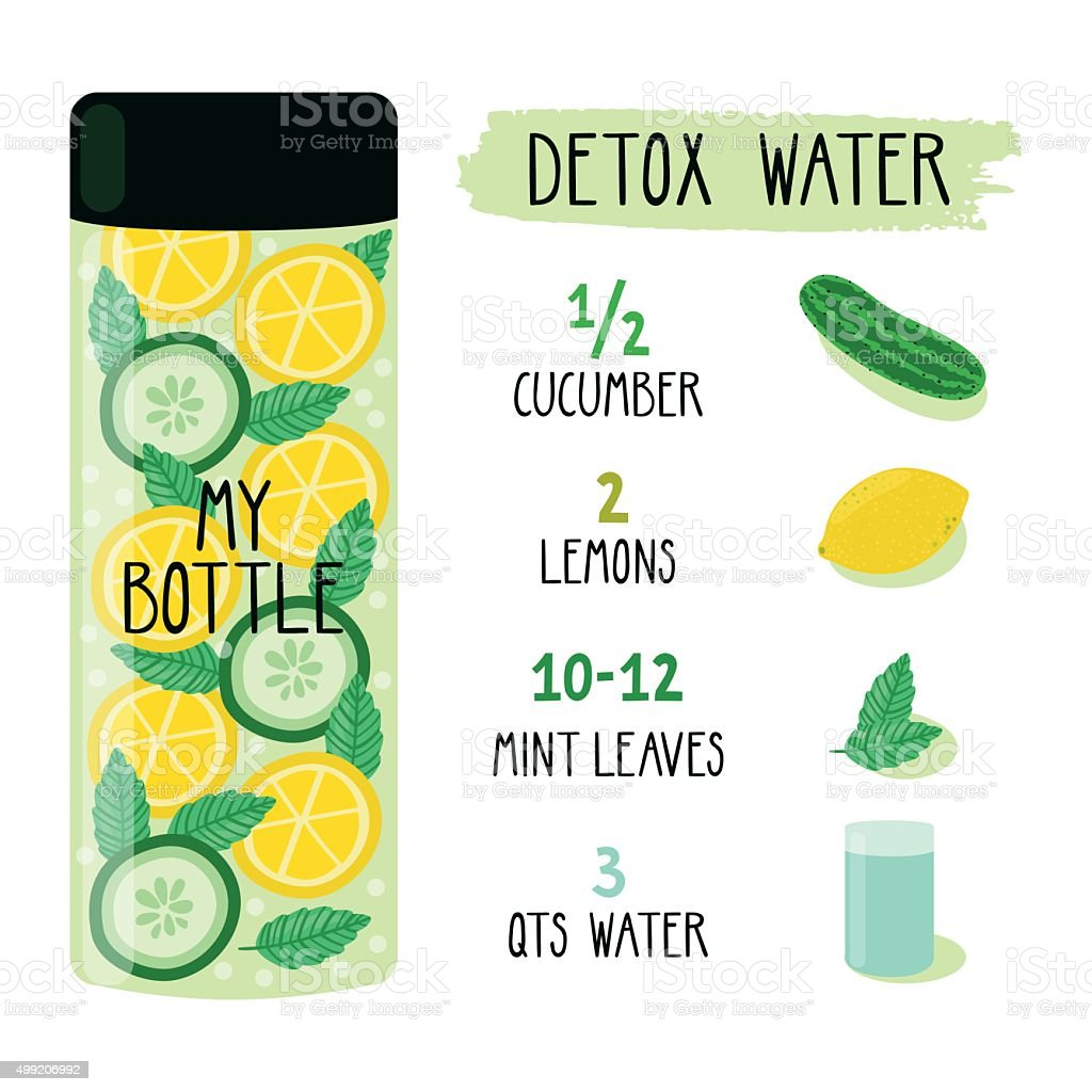 Vector reciepe card with recipe of detox water. vector art illustration