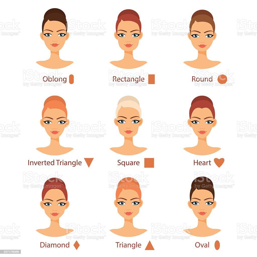 Как к форме головы подобрать прическу