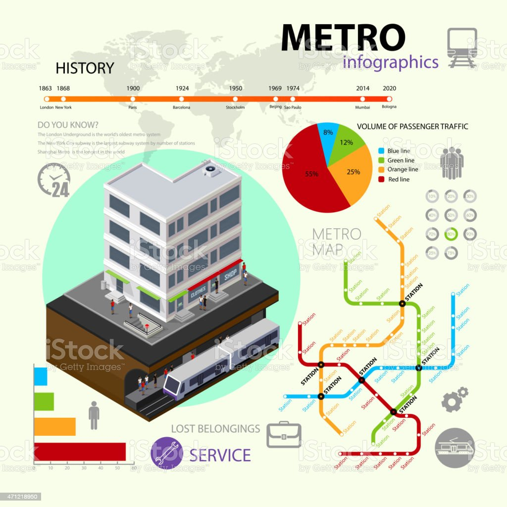 vector set of rapid transport infographic elements. vector art illustration