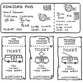 Vector Set of Sketch Tickets. Plane, Bus, Tram, Trolley Bus