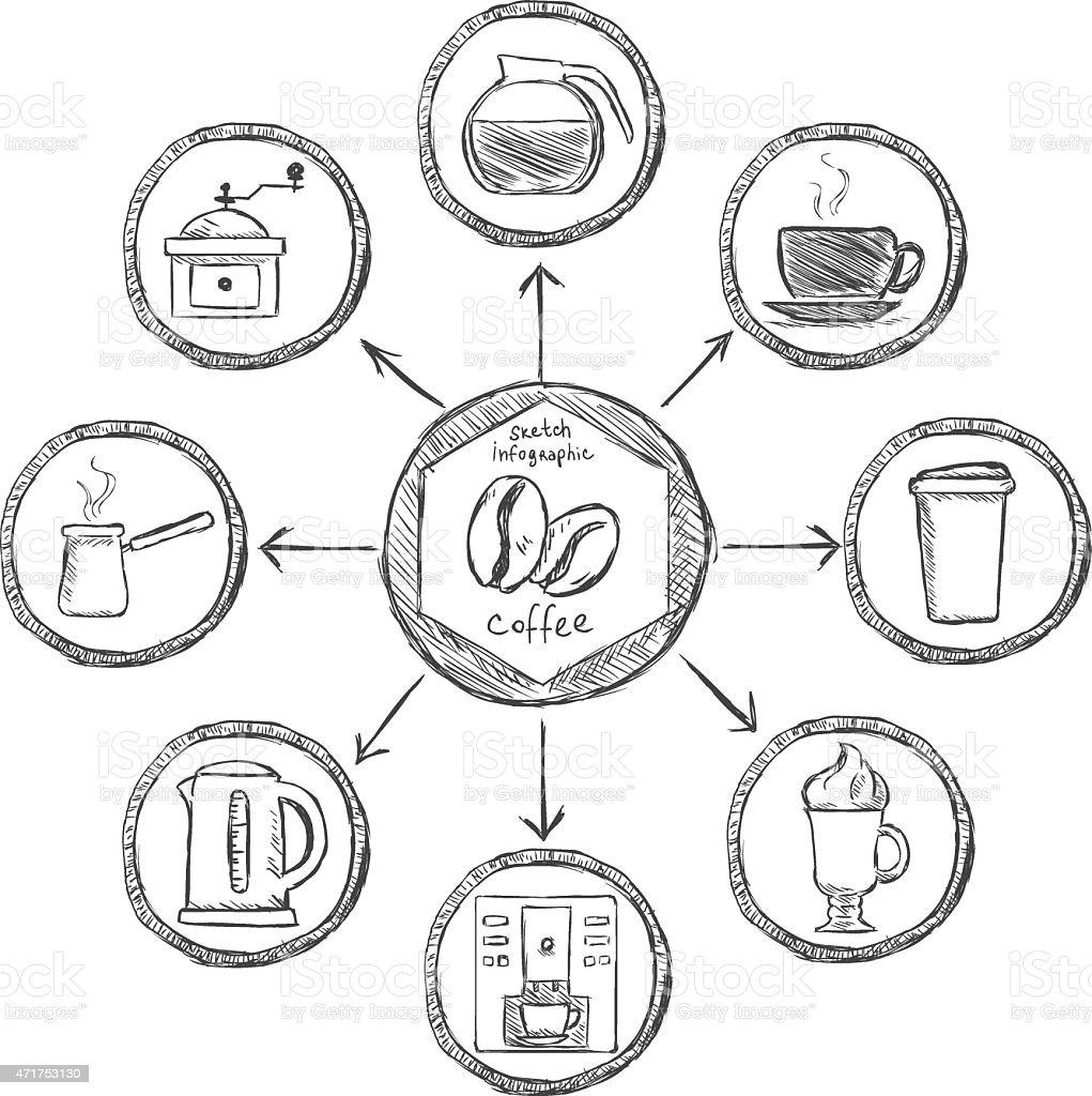 Vector Sketch Coffee Infographic vector art illustration