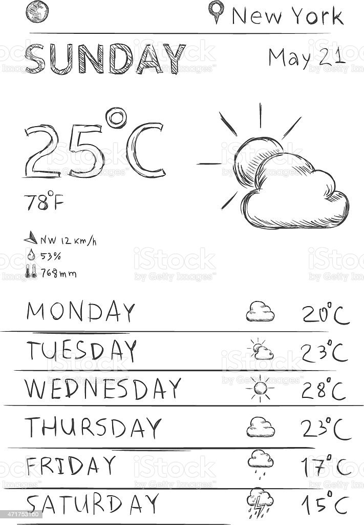 Vector Sketch Weather Infographic vector art illustration