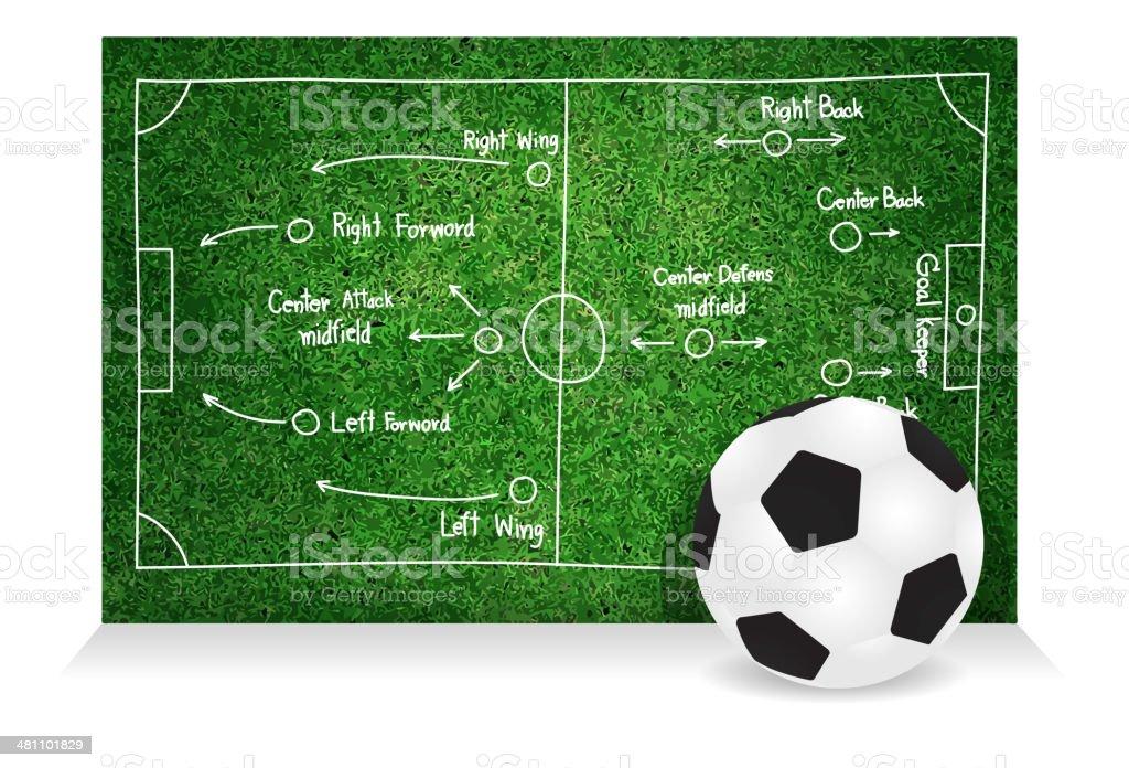 Vector soccer tactics and strategies vector art illustration