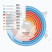 Vector template for circle informative infographics 9 options