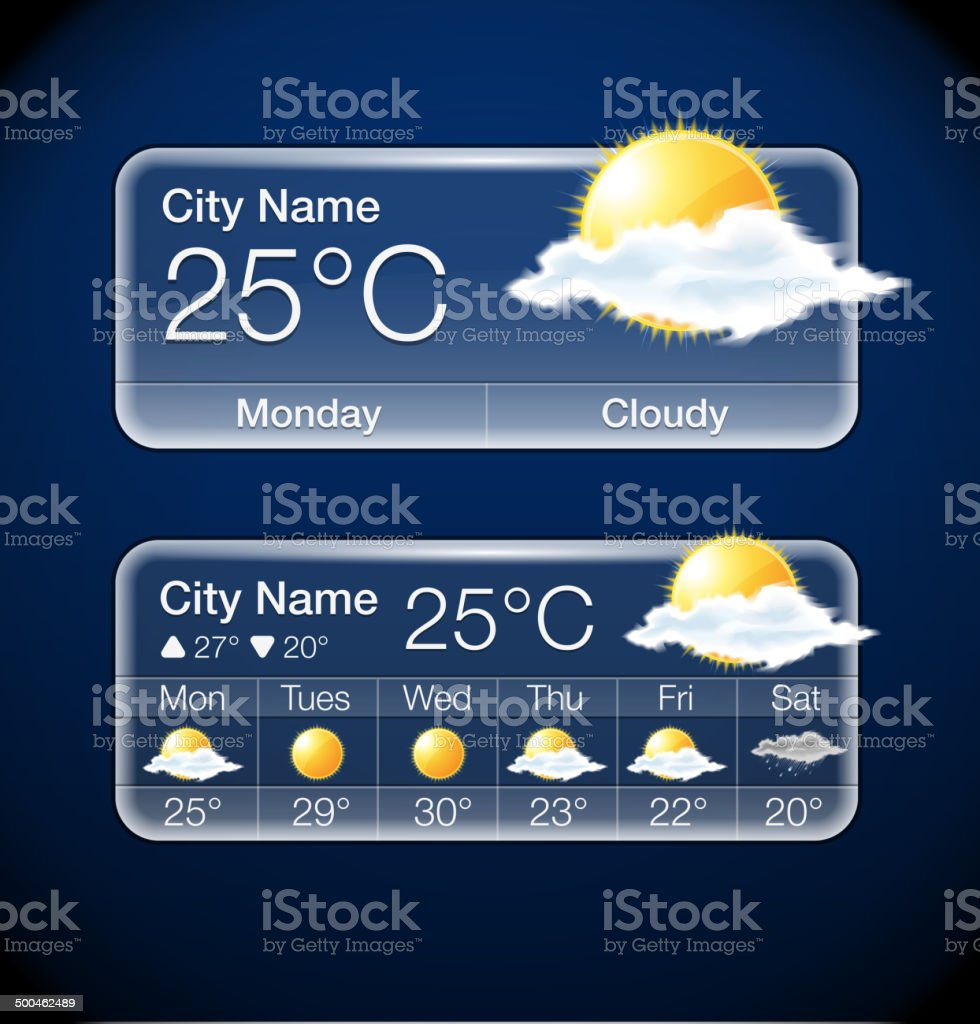 Vector Weather Widgets vector art illustration