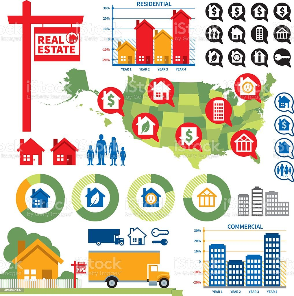 Vectorized real estate infographic vector art illustration