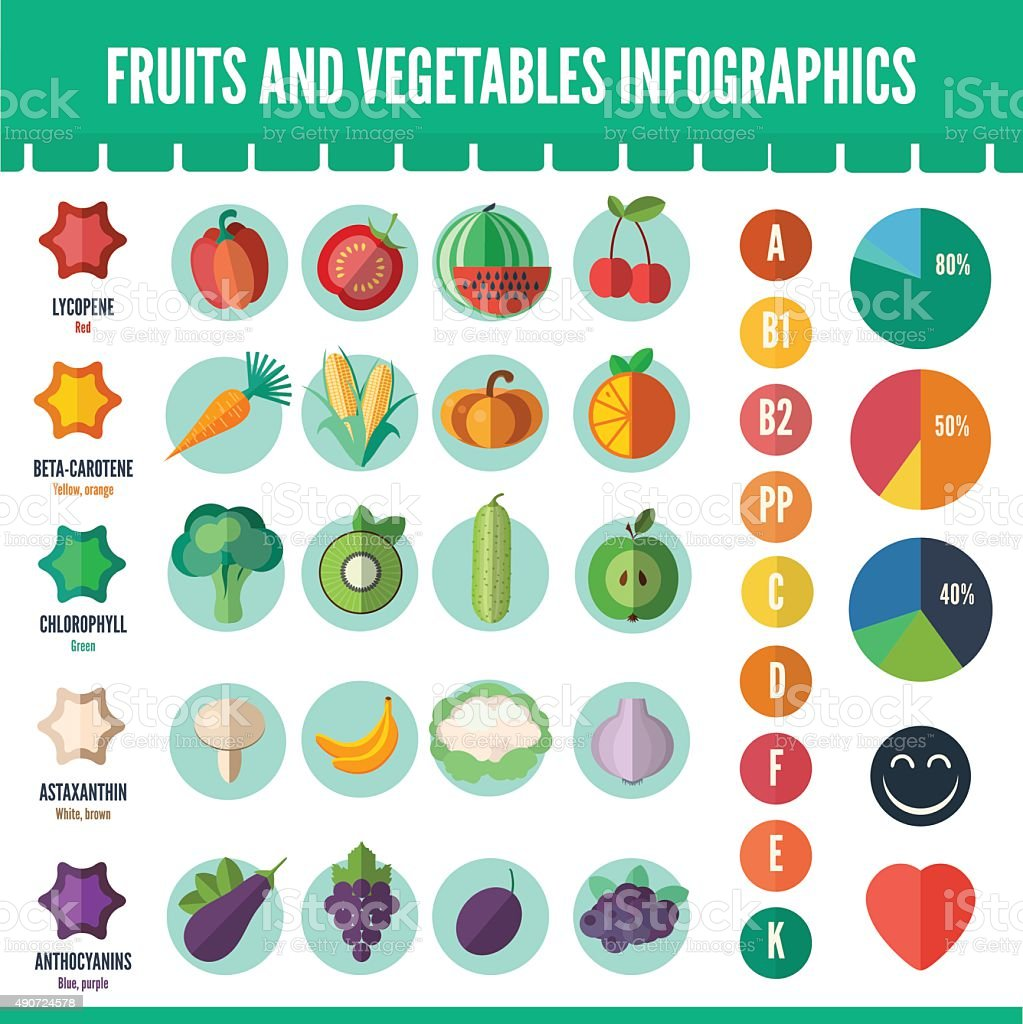 Vegetables and fruits infographics vector art illustration