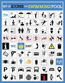 Very useful and usable set of icons for swimming pools.
