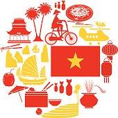 Vietnam Icon set