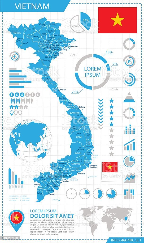 Vietnam - infographic map - Illustration vector art illustration