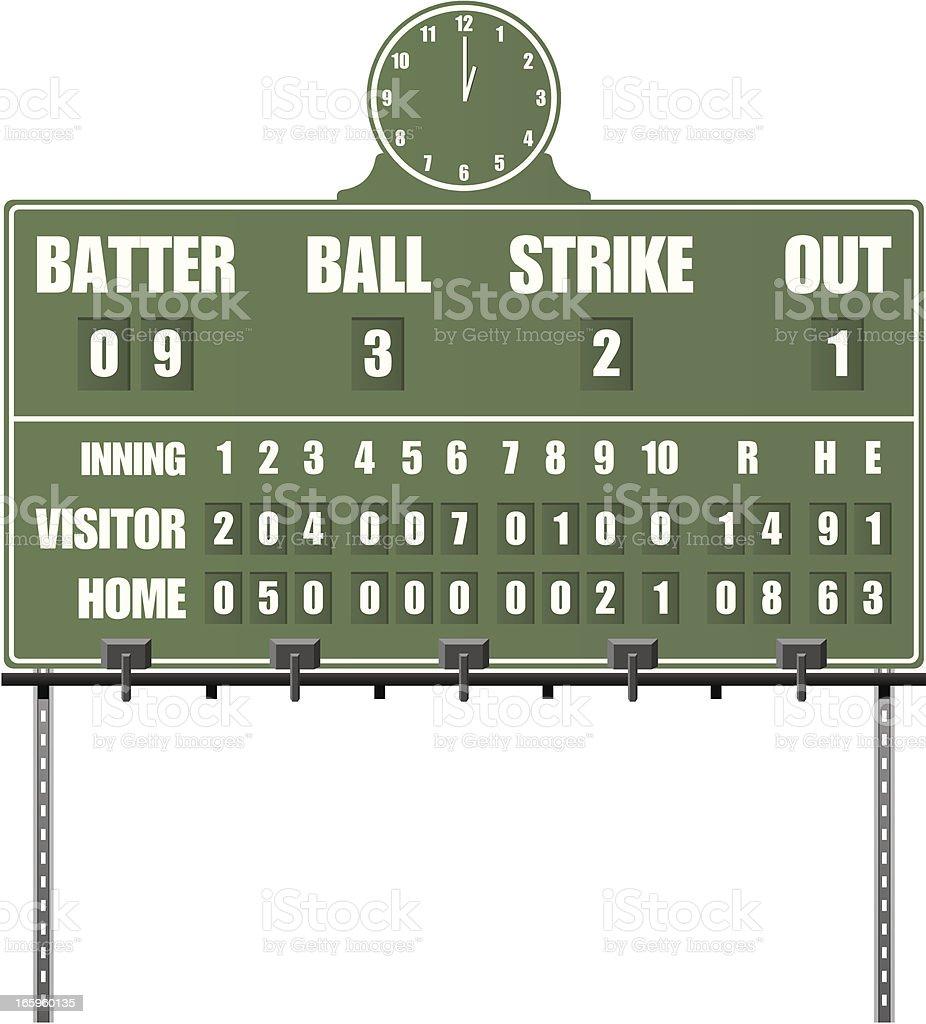 Vintage Baseball Scoreboard royalty-free stock vector art