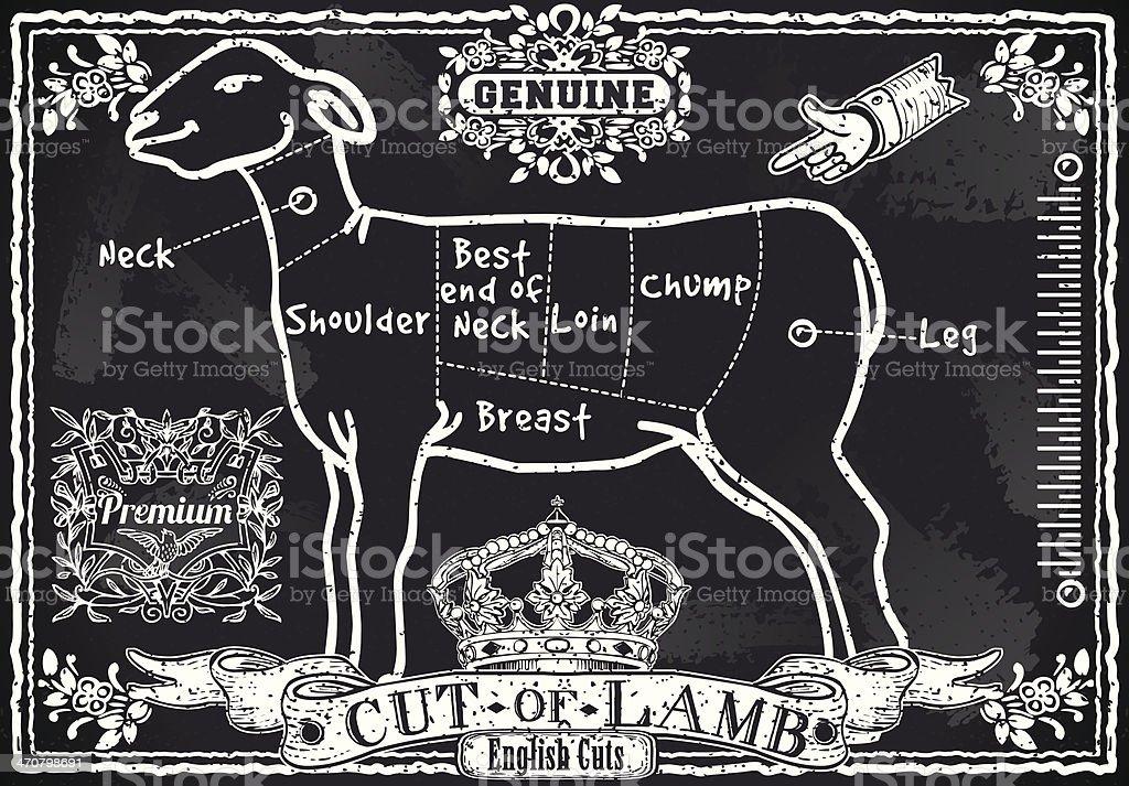 Vintage Blackboard of English Cut of Lamb royalty-free stock vector art