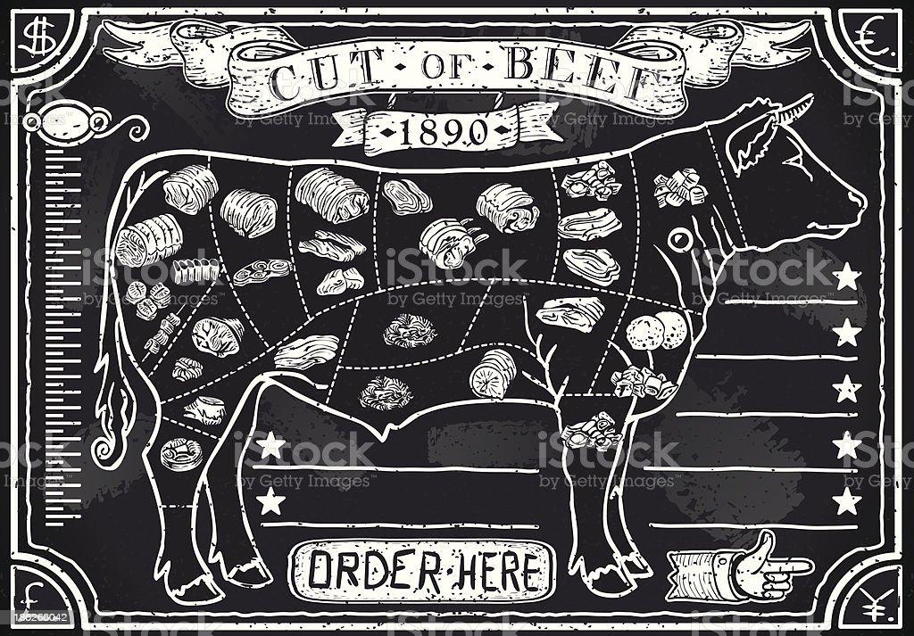 Vintage Graphic Blackboard for Butcher Shop royalty-free stock vector art