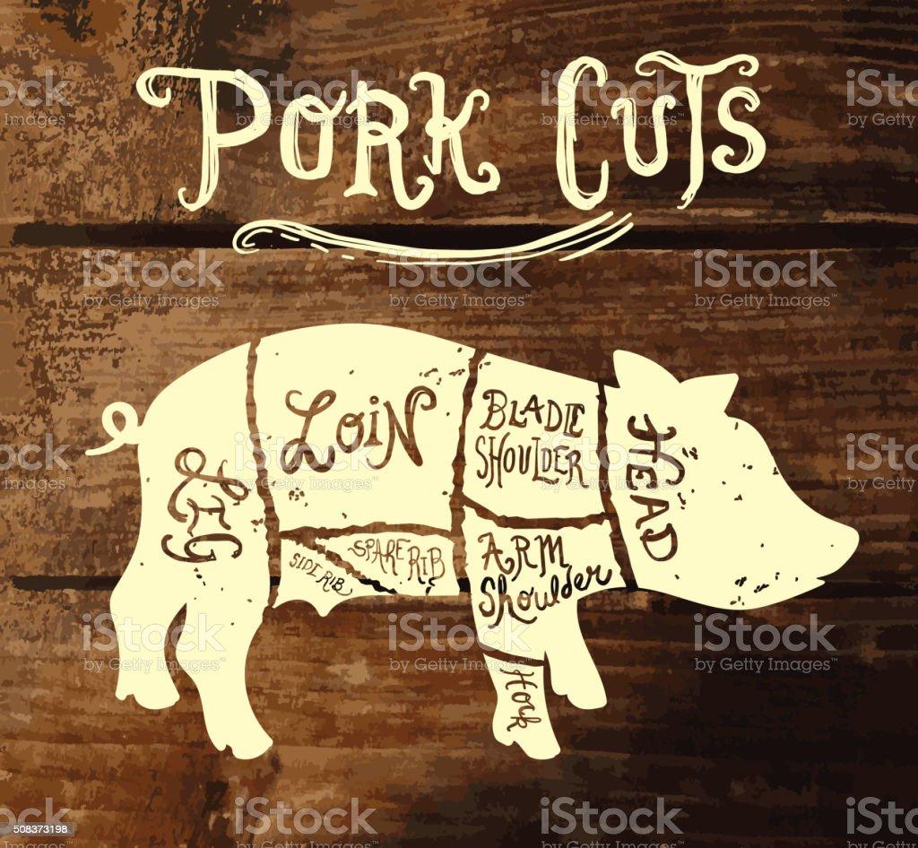 Vintage pork cuts butcher diagram on textured background vector art illustration