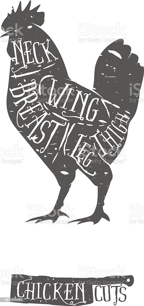 Vintage typographic chicken cuts diagram vector art illustration