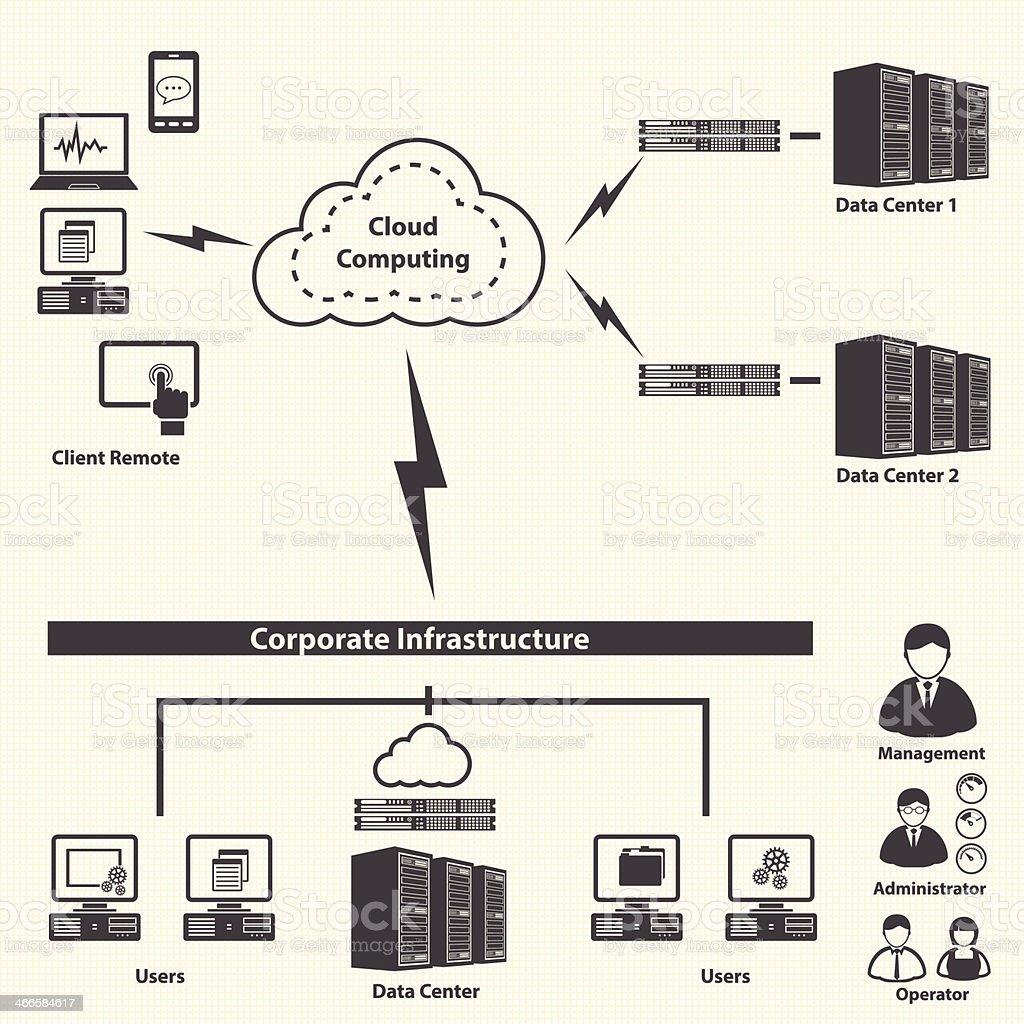 Virtualization computing and Data management icons set. vector art illustration
