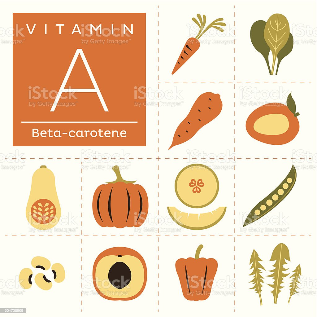 Vitamin A vector art illustration
