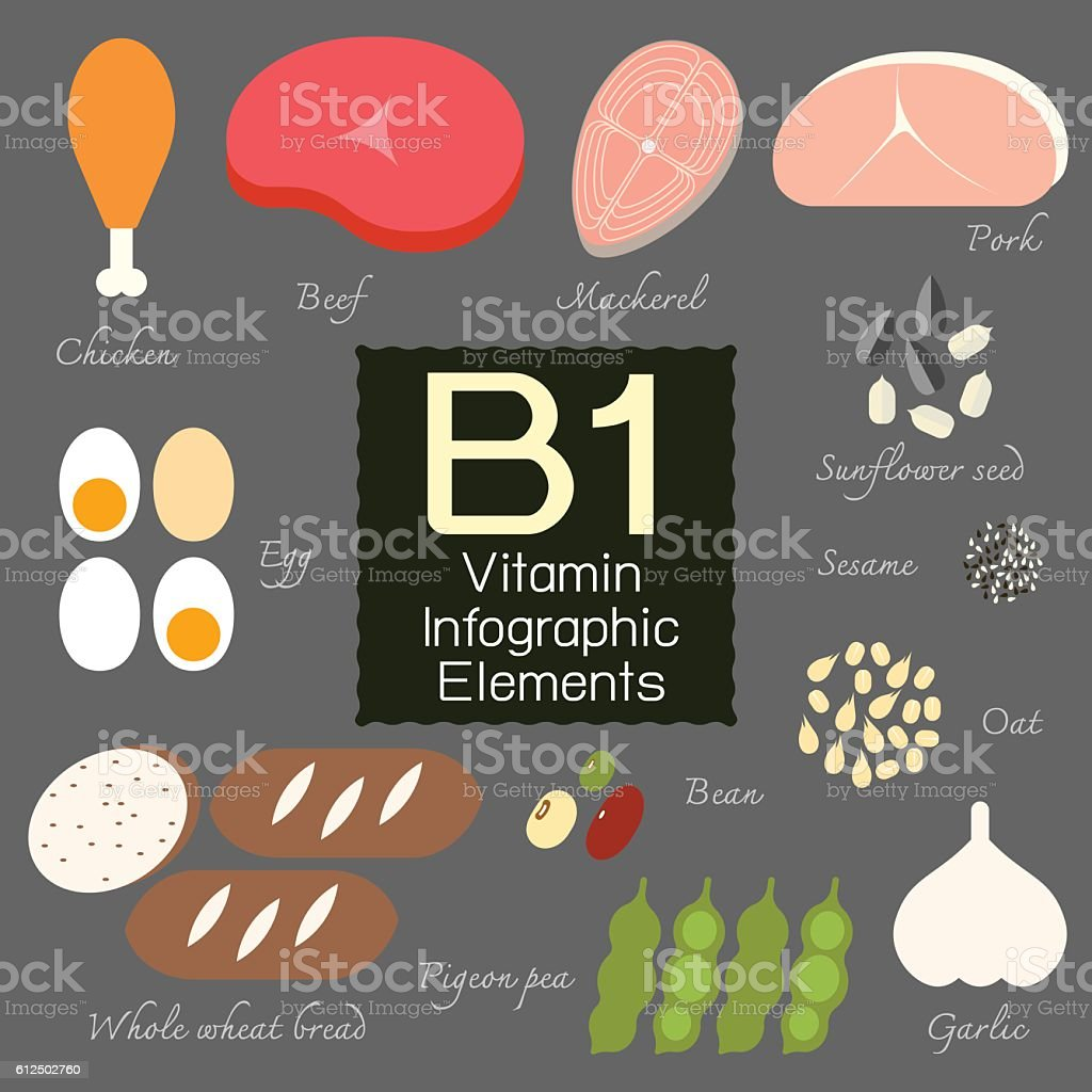 Vitamin B1 infographic element. vector art illustration