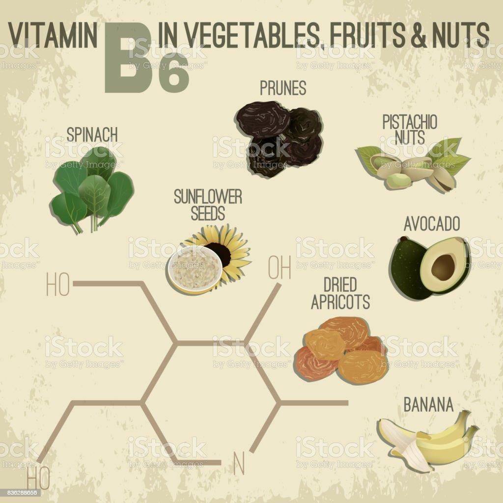 Vitamin B6 Food vector art illustration
