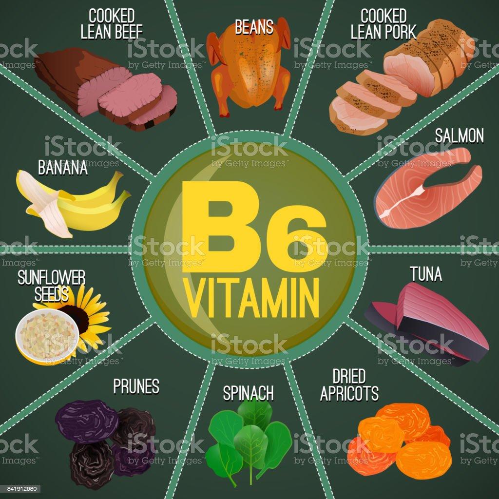 Vitamin B6 Foods vector art illustration