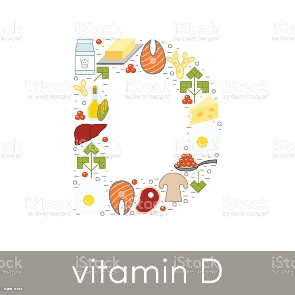 Vitamin D vector vector art illustration