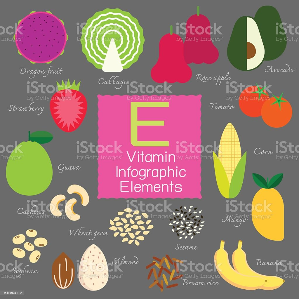 Vitamin E infographic element. vector art illustration