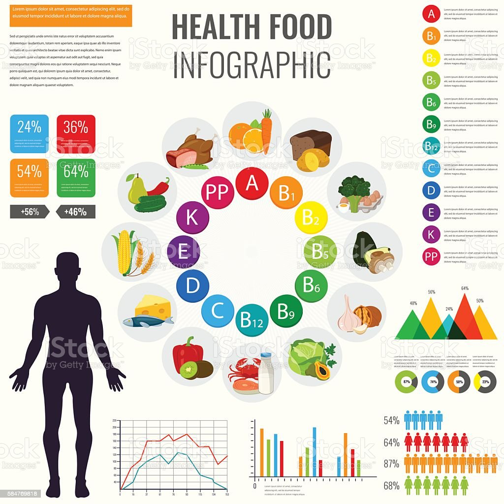 Vitamin food sources with chart and other infographic elements. vector art illustration