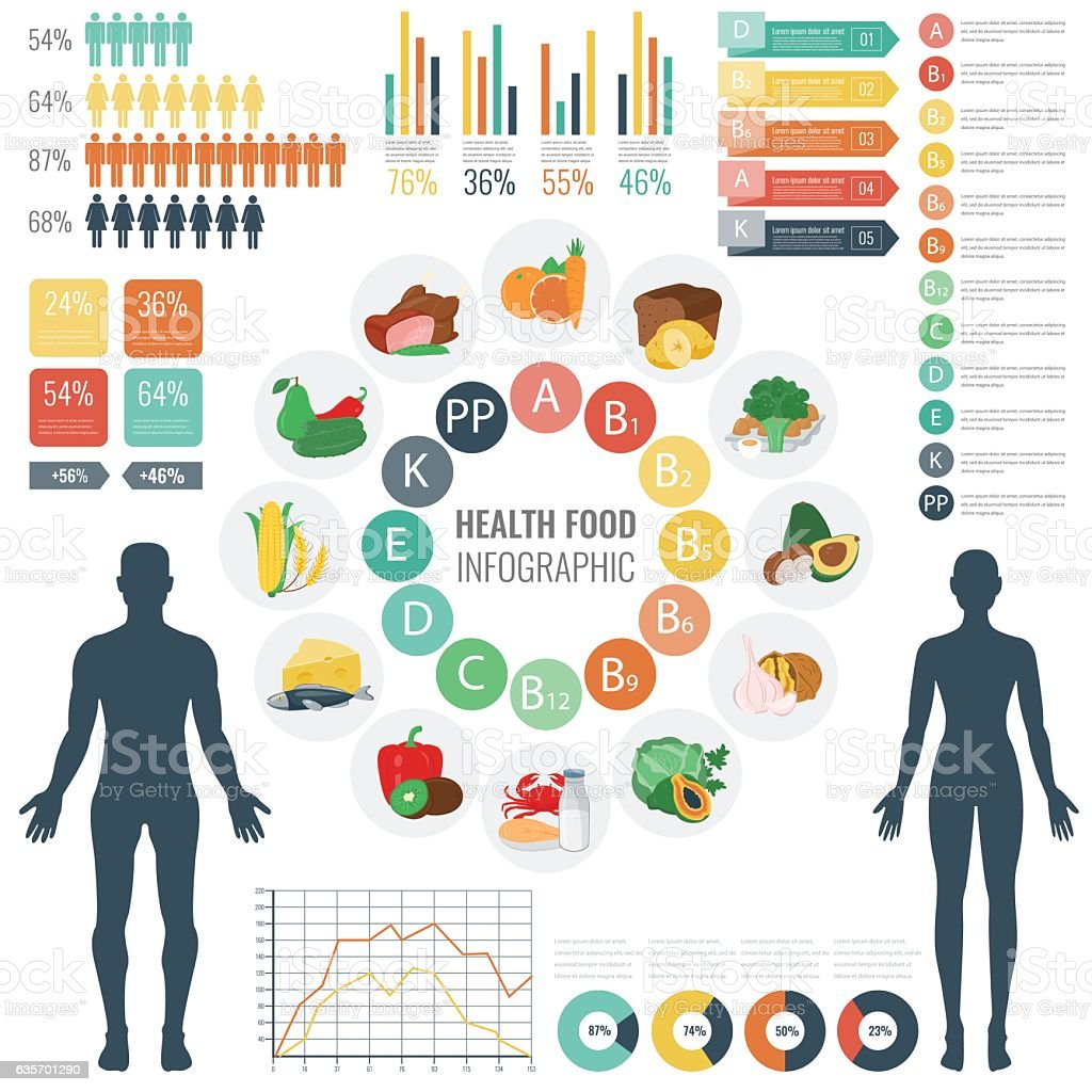 Vitamin food sources with chart and other infographic elements. royalty-free stock vector art