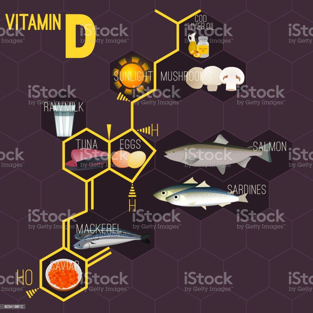 Vitamin Formula Image vector art illustration