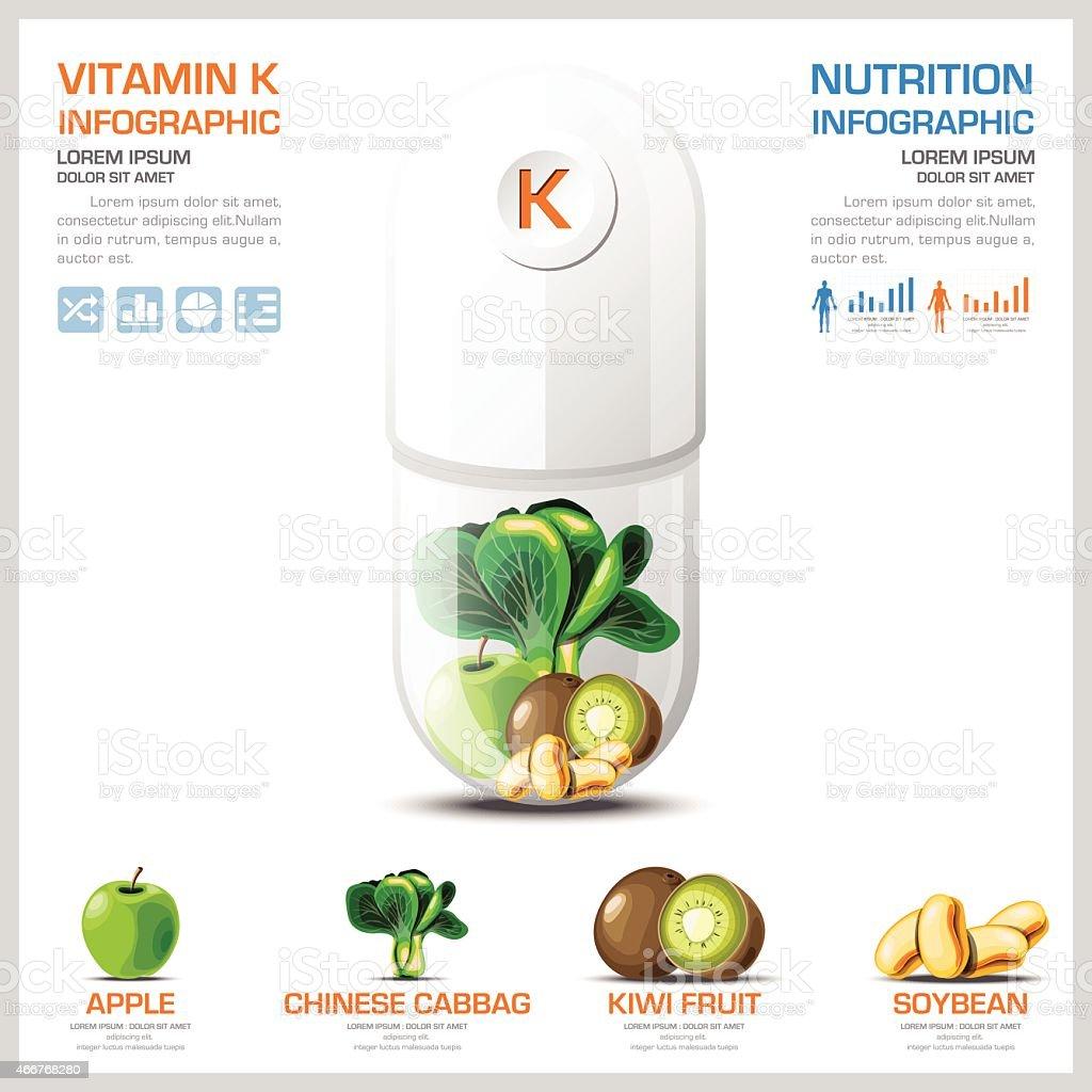 Vitamin K Chart Diagram Health And Medical Infographic vector art illustration