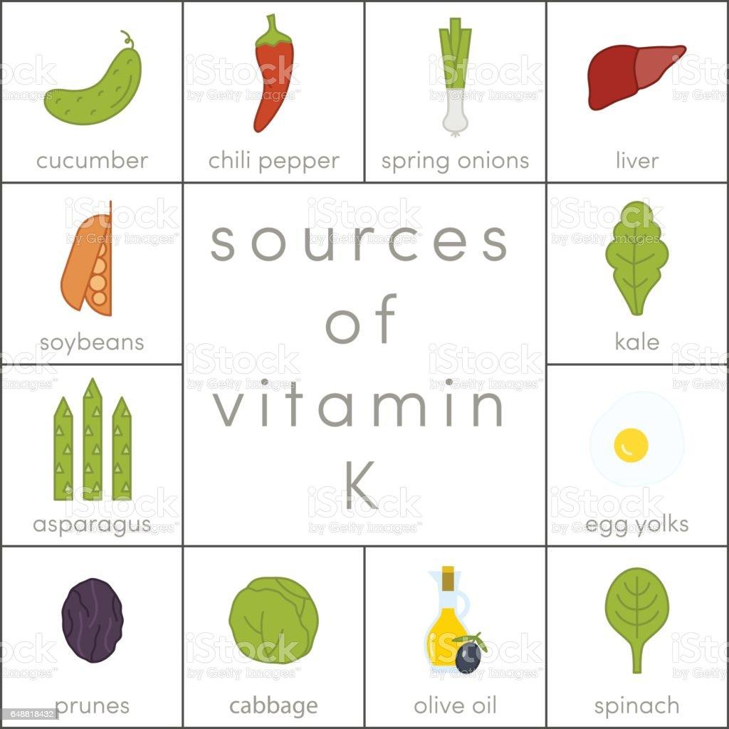 Vitamin K vector vector art illustration