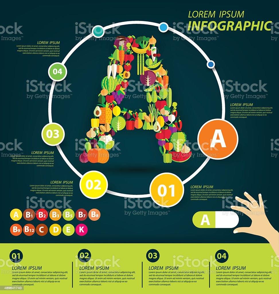 Vitamins and minerals concept. vector illustration. vector art illustration