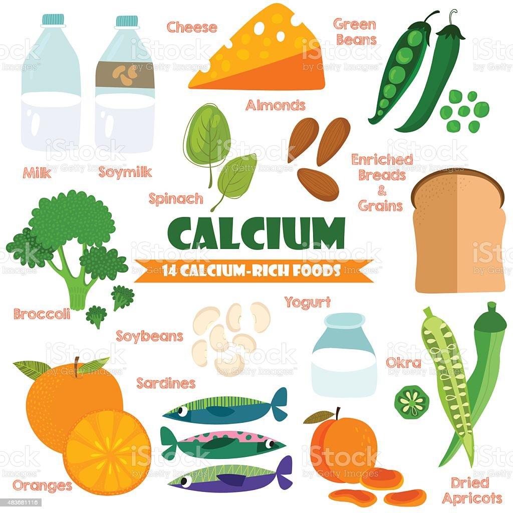 Vitamins and Minerals foods Illustrator set 15.Vector set of 14 vector art illustration