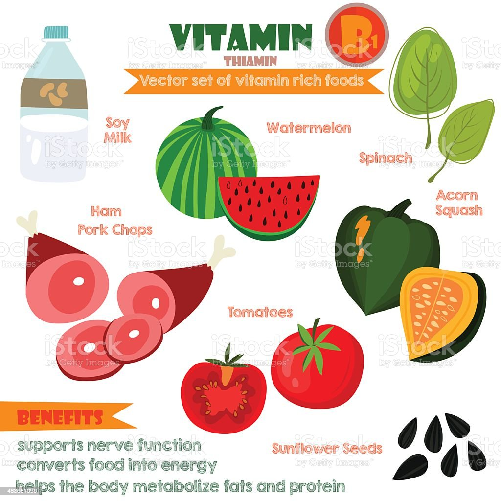 Vitamins and Minerals foods Illustrator set 6.Vector set of vita vector art illustration