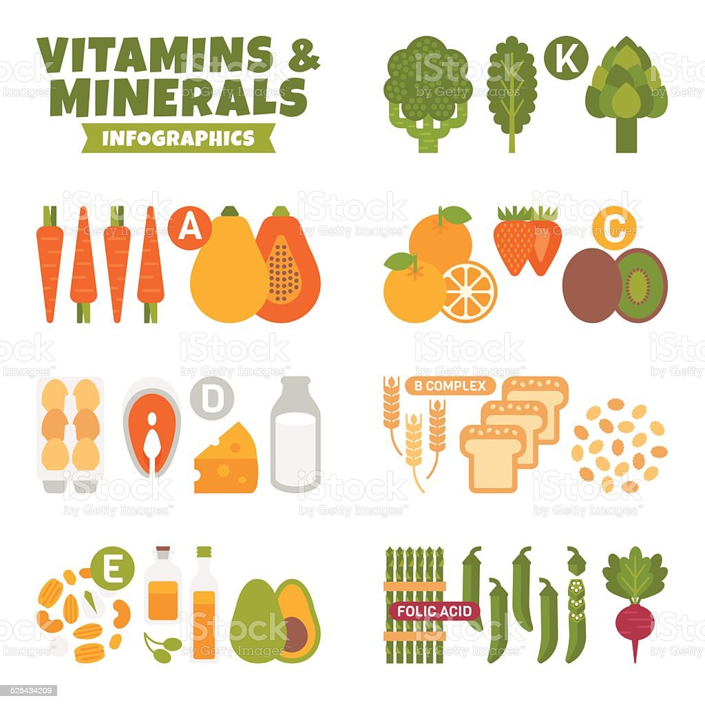 Vitamins and Minerals Infographics vector art illustration