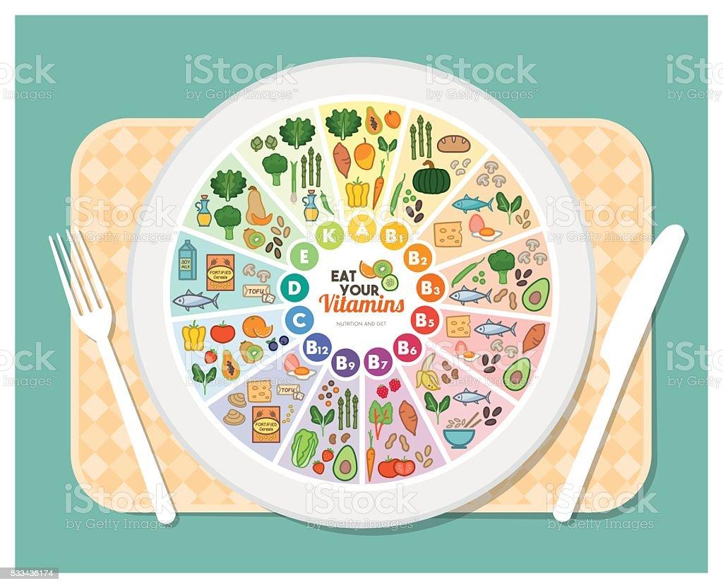 Vitamins food sources vector art illustration
