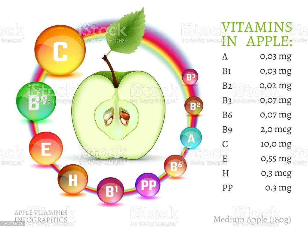 Vitamins in Apple vector art illustration