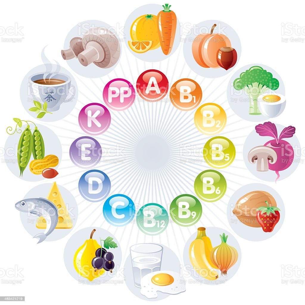 Vitamin's table with food icons vector art illustration