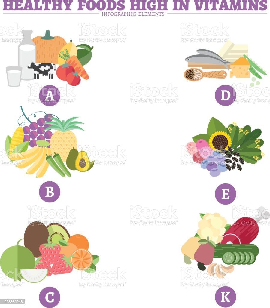 Vitamins vector art illustration