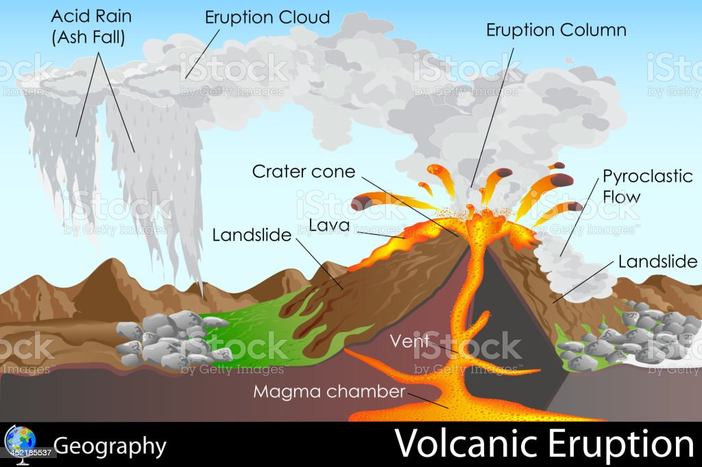 Volcanic Eruption vector art illustration