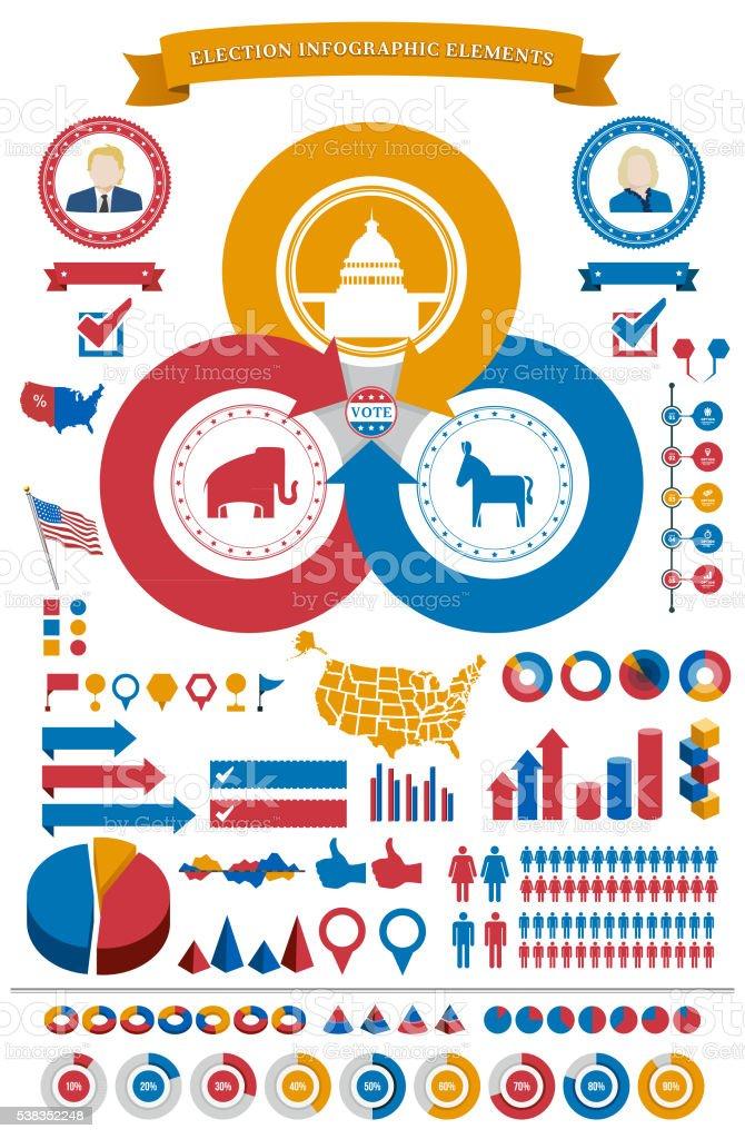 Vote Infographic vector art illustration