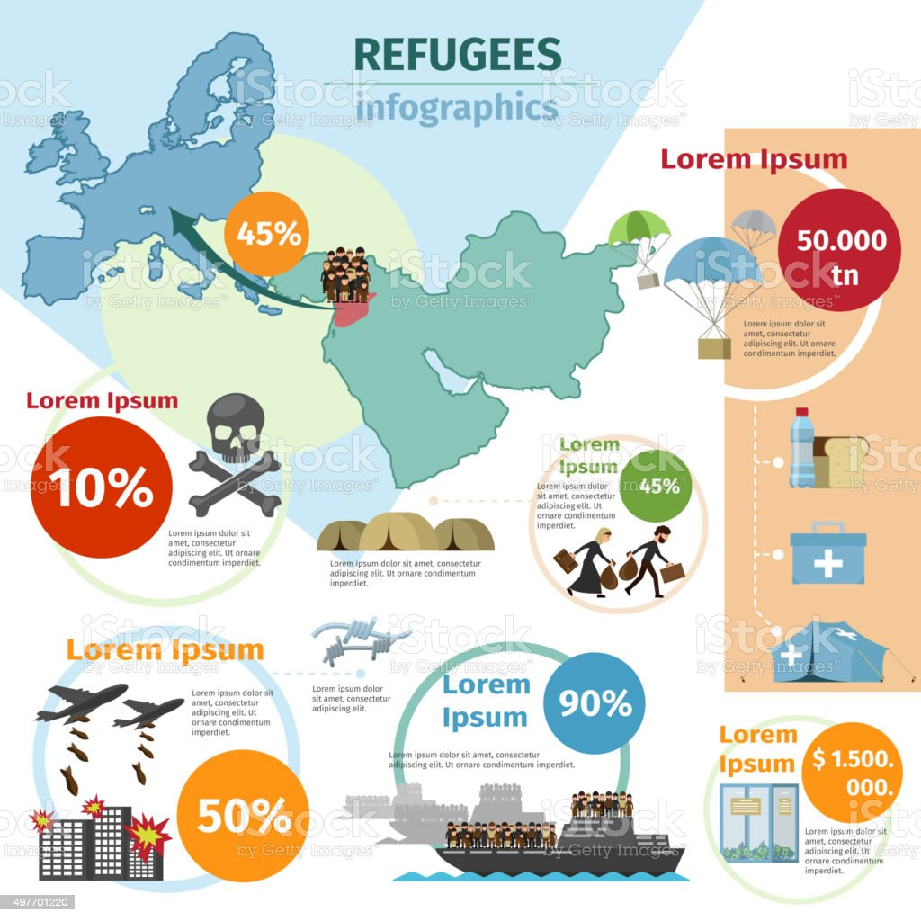 War victims and refugees evacuee vector infographic vector art illustration