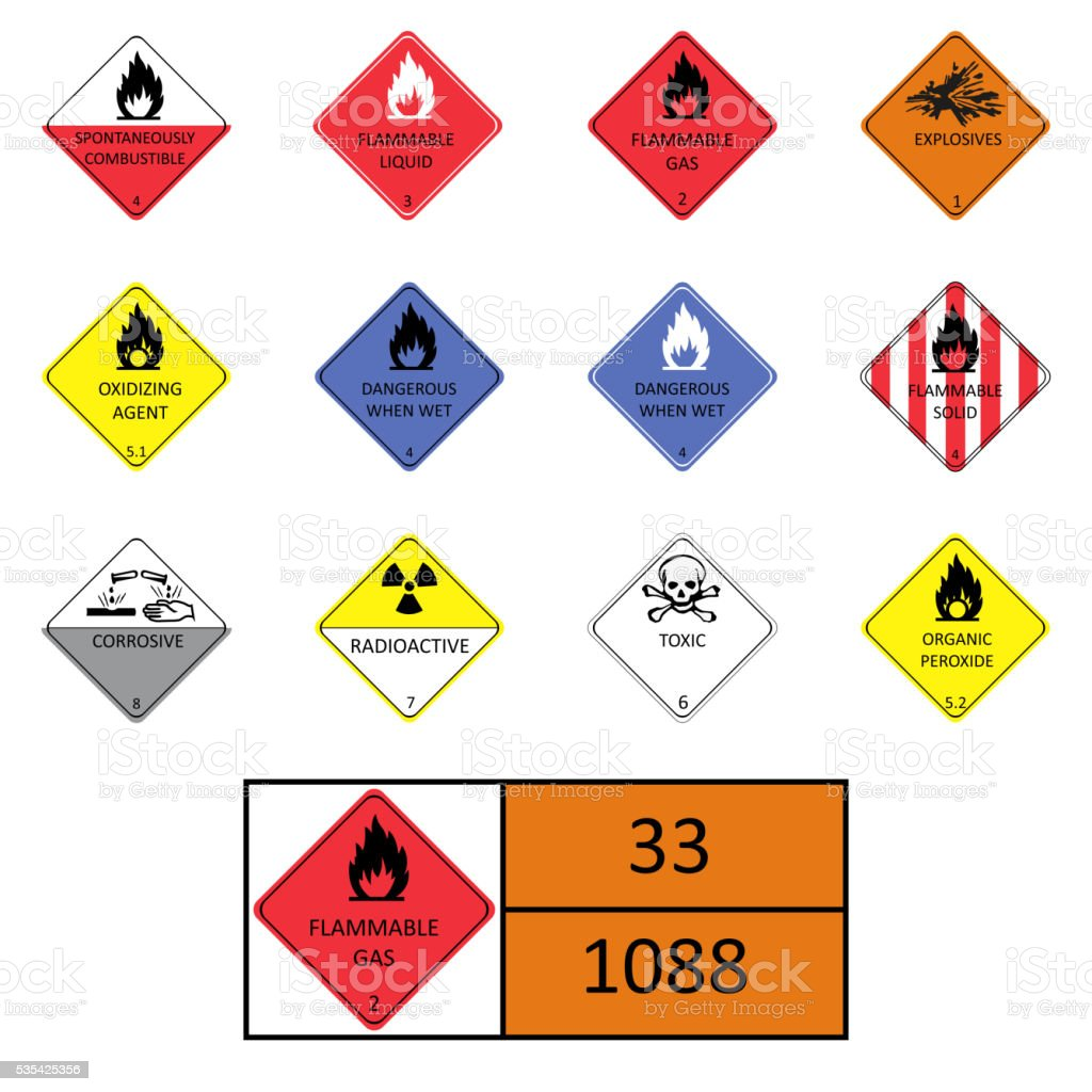 Warning signs, symbols vector art illustration